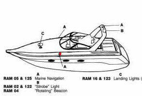 Battery Switches For Boats on perko 2 battery switch wiring diagram